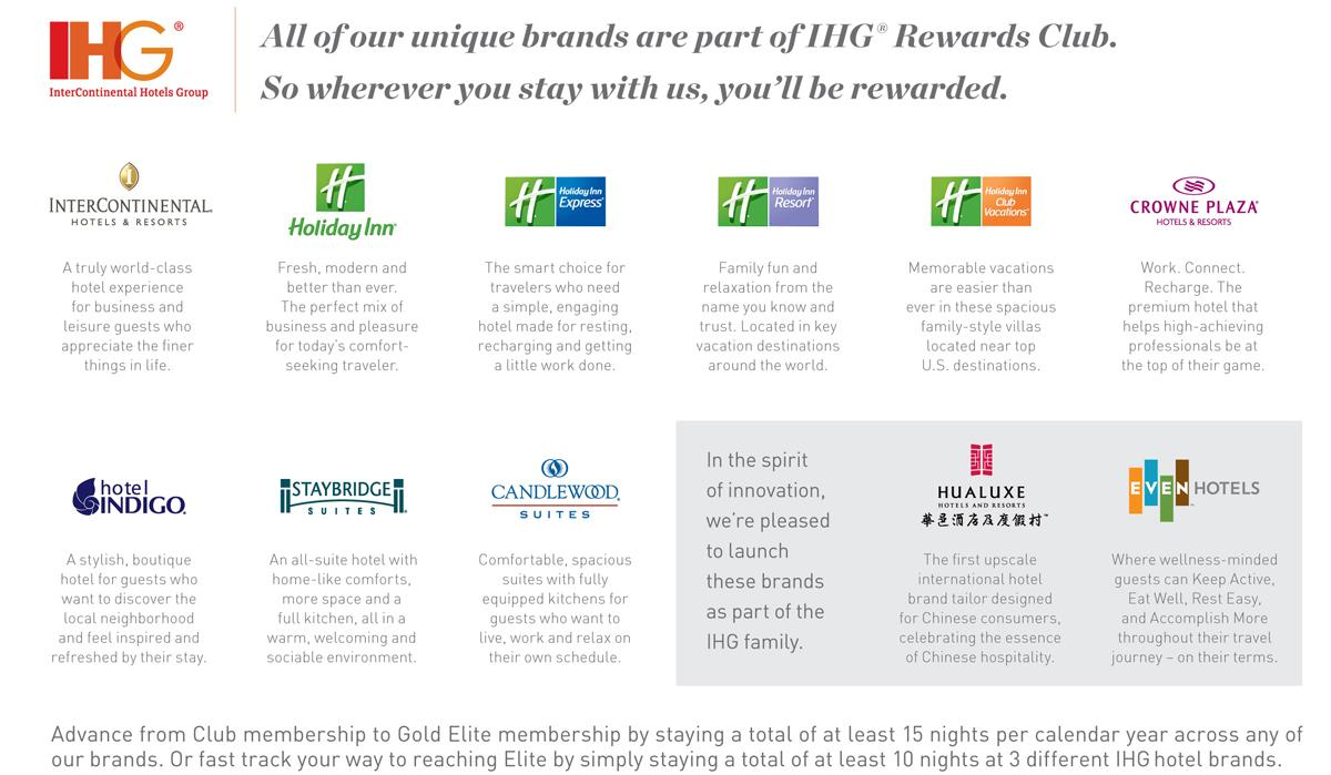 IHG Rewards Club is coming in July 2013